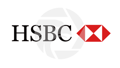 SBC汇丰金融期货
