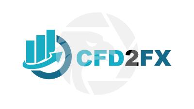 CFD2FXPRO